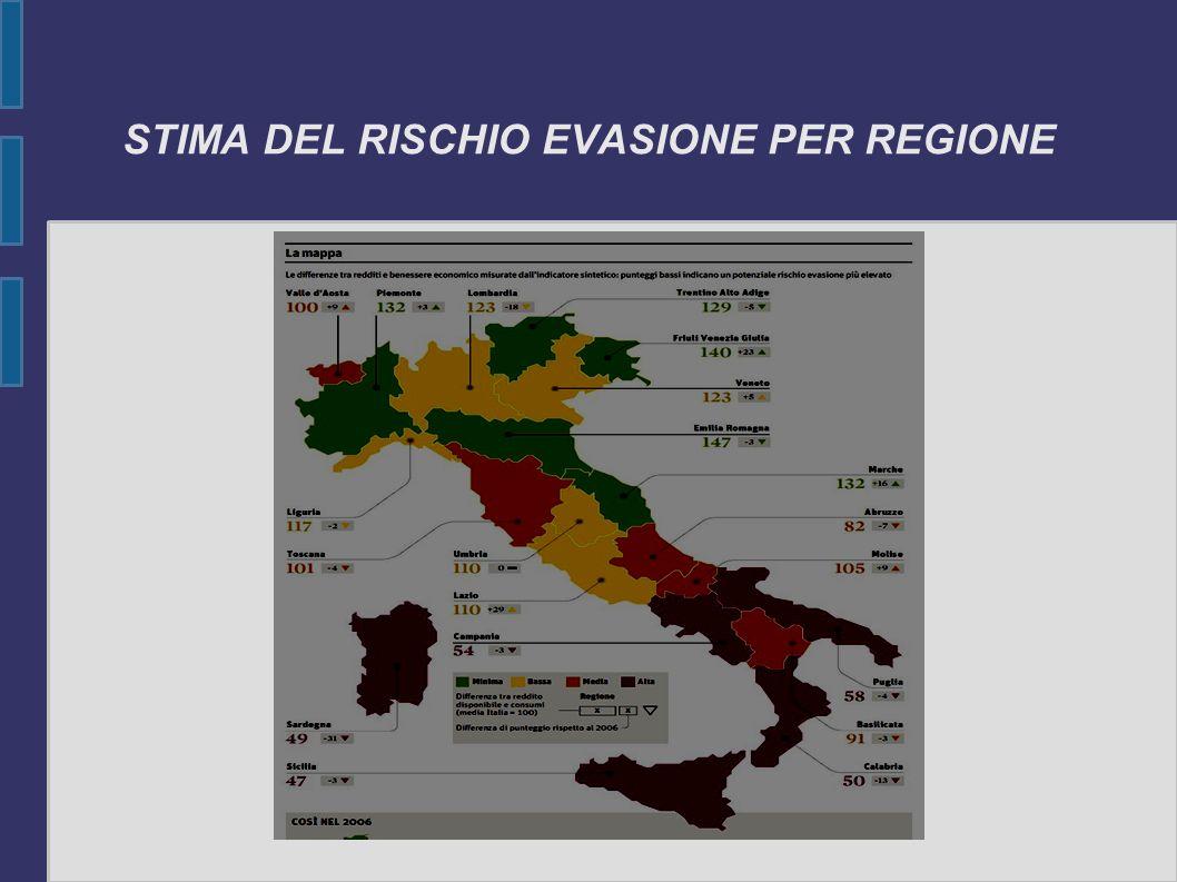STIMA DEL RISCHIO EVASIONE PER REGIONE