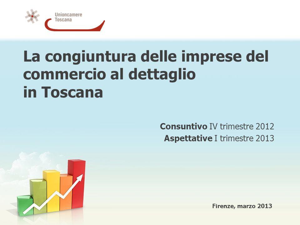 Andamento delle vendite in Italia e Toscana Il trimestre conclusivo del 2012 è stato segnato in Toscana da una ulteriore flessione delle vendite al dettaglio (-6,3%), risultato che migliora la performance del terzo trimestre (- 7,4%), a differenza di quanto accaduto a livello nazionale in cui alla discesa del trimestre estivo (- 8,3%) ha fatto seguito un ulteriore peggioramento in chiusura danno (-8,4%).