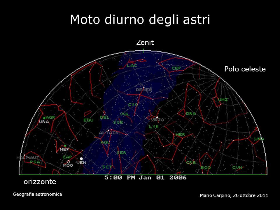 Moto diurno degli astri Mario Carpino, 26 ottobre 2011 Geografia astronomica orizzonte Zenit Polo celeste
