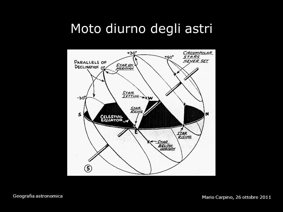 Moto diurno degli astri Mario Carpino, 26 ottobre 2011 Geografia astronomica