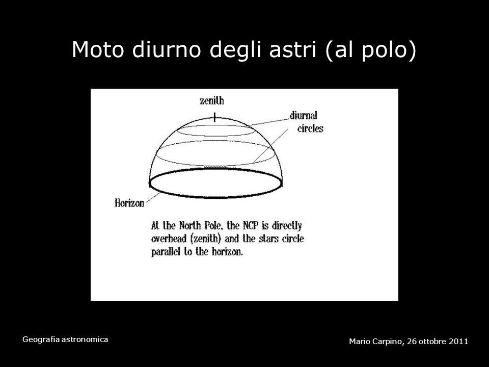 Moto diurno degli astri (al polo) Mario Carpino, 26 ottobre 2011 Geografia astronomica