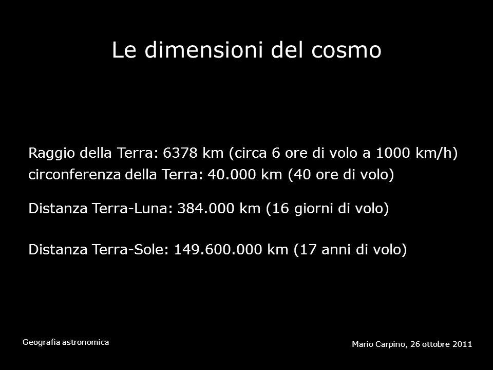 Le dimensioni del cosmo Mario Carpino, 26 ottobre 2011 Geografia astronomica Raggio della Terra: 6378 km (circa 6 ore di volo a 1000 km/h) circonferenza della Terra: 40.000 km (40 ore di volo) Distanza Terra-Luna: 384.000 km (16 giorni di volo) Distanza Terra-Sole: 149.600.000 km (17 anni di volo)
