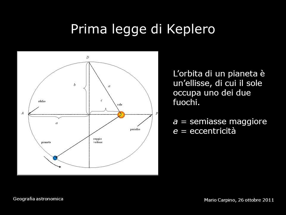 Prima legge di Keplero Mario Carpino, 26 ottobre 2011 Geografia astronomica Lorbita di un pianeta è unellisse, di cui il sole occupa uno dei due fuochi.