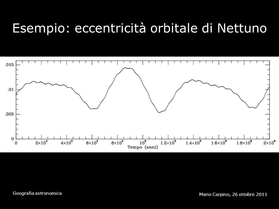 Esempio: eccentricità orbitale di Nettuno Mario Carpino, 26 ottobre 2011 Geografia astronomica