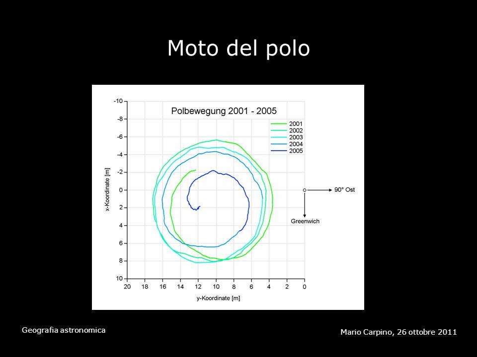 Moto del polo Mario Carpino, 26 ottobre 2011 Geografia astronomica