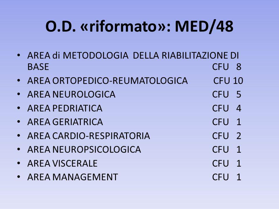 O.D. «riformato»: MED/48 AREA di METODOLOGIA DELLA RIABILITAZIONE DI BASECFU 8 AREA ORTOPEDICO-REUMATOLOGICA CFU 10 AREA NEUROLOGICACFU 5 AREA PEDRIAT