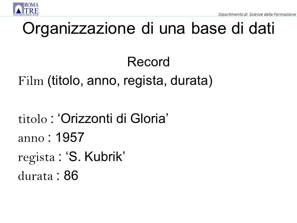 Organizzazione di una base di dati Record Film (titolo, anno, regista, durata) titolo : Orizzonti di Gloria anno : 1957 regista : S.
