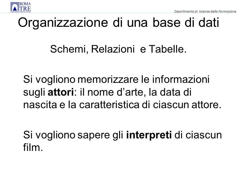 Organizzazione di una base di dati Schemi, Relazioni e Tabelle.