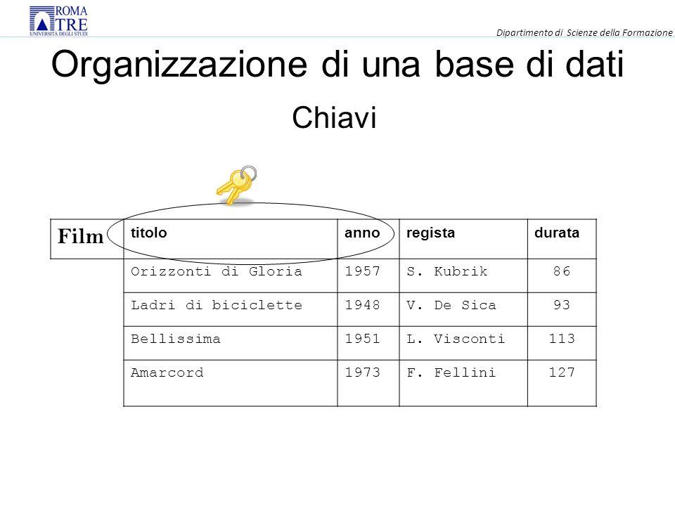 Organizzazione di una base di dati Chiavi Film titoloannoregistadurata Orizzonti di Gloria1957S.