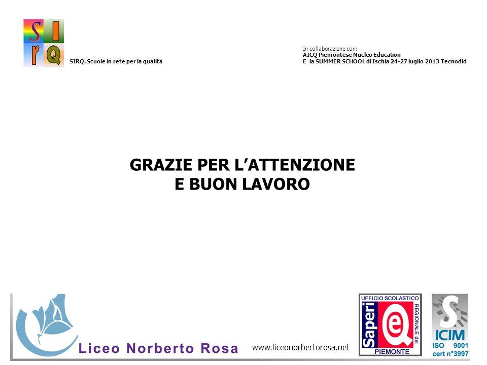 GRAZIE PER LATTENZIONE E BUON LAVORO In collaborazione con: AICQ Piemontese Nucleo Education E la SUMMER SCHOOL di Ischia 24-27 luglio 2013 Tecnodid S