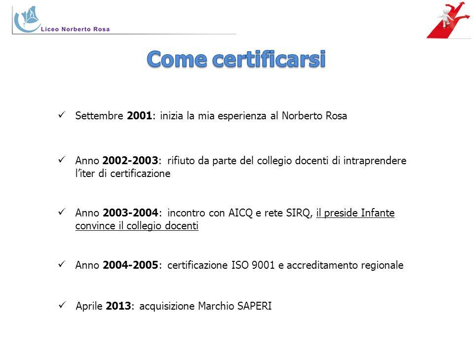 Settembre 2001: inizia la mia esperienza al Norberto Rosa Anno 2002-2003: rifiuto da parte del collegio docenti di intraprendere liter di certificazio