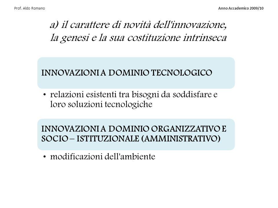 a) il carattere di novità dell innovazione, la genesi e la sua costituzione intrinseca INNOVAZIONI A DOMINIO TECNOLOGICO relazioni esistenti tra bisogni da soddisfare e loro soluzioni tecnologiche INNOVAZIONI A DOMINIO ORGANIZZATIVO E SOCIO – ISTITUZIONALE (AMMINISTRATIVO) modificazioni dell ambiente Prof.