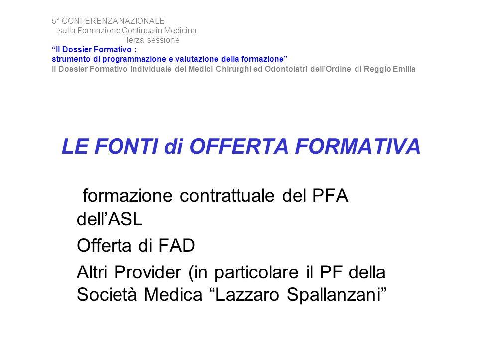 LE FONTI di OFFERTA FORMATIVA 5° CONFERENZA NAZIONALE sulla Formazione Continua in Medicina Terza sessione Il Dossier Formativo : strumento di program