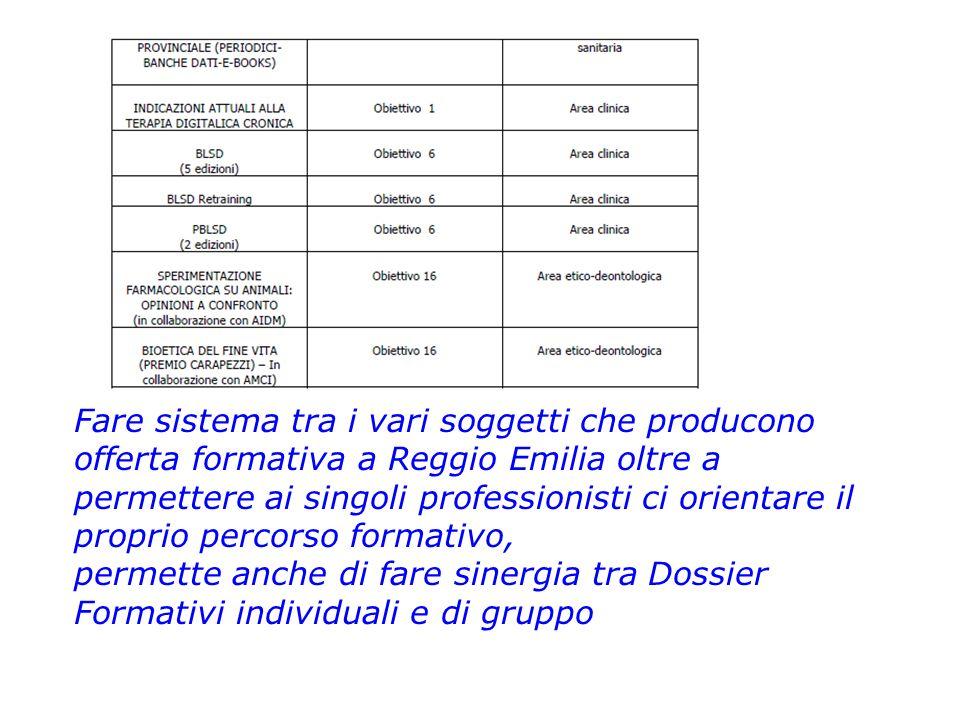 Fare sistema tra i vari soggetti che producono offerta formativa a Reggio Emilia oltre a permettere ai singoli professionisti ci orientare il proprio