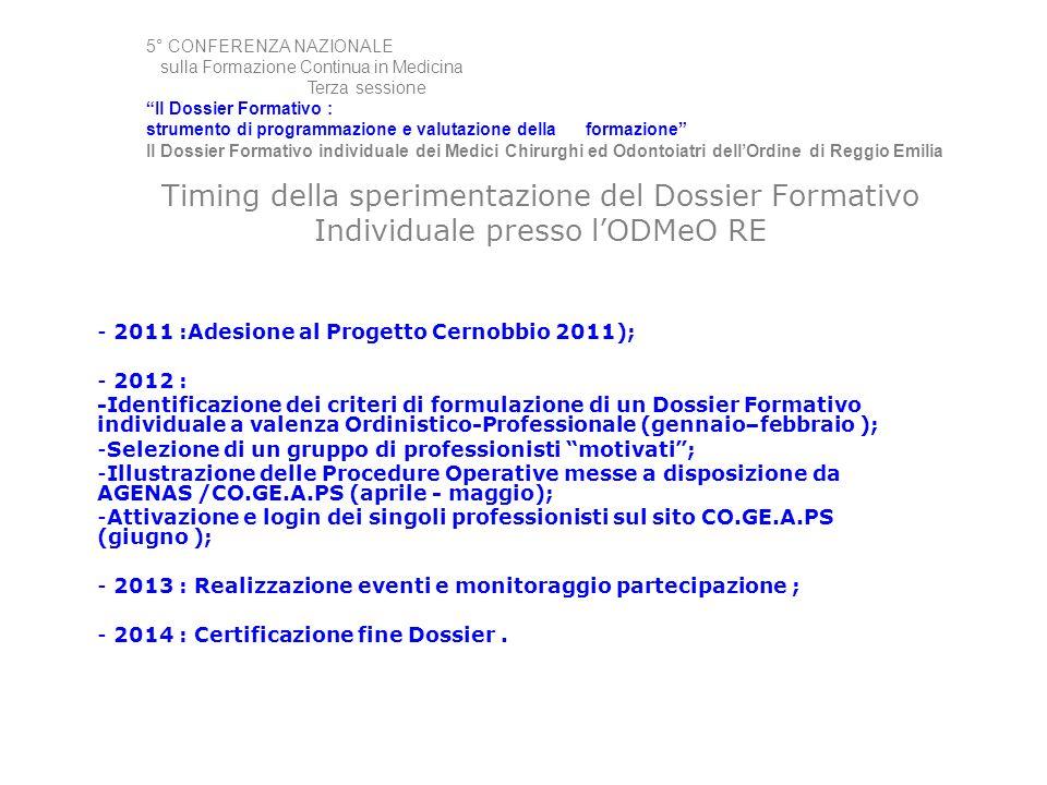 Timing della sperimentazione del Dossier Formativo Individuale presso lODMeO RE - 2011 :Adesione al Progetto Cernobbio 2011); - 2012 : -Identificazion