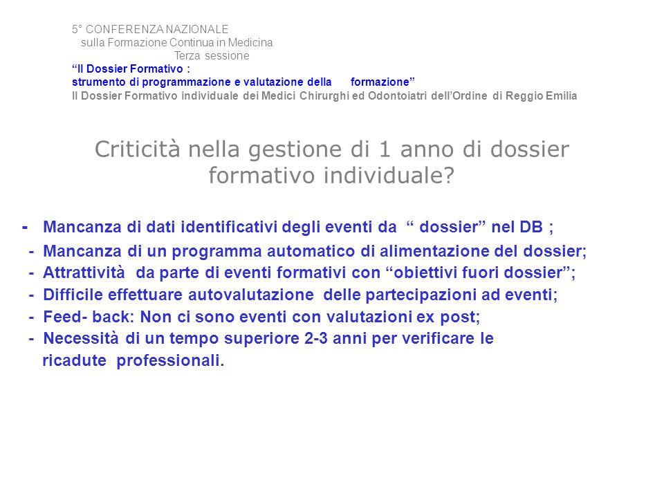 Criticità nella gestione di 1 anno di dossier formativo individuale? - Mancanza di dati identificativi degli eventi da dossier nel DB ; - Mancanza di