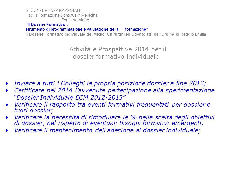 Attività e Prospettive 2014 per il dossier formativo individuale Inviare a tutti i Colleghi la propria posizione dossier a fine 2013; Certificare nel