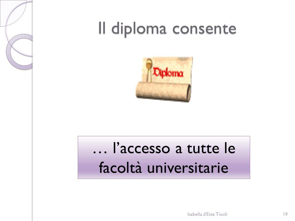 Il diploma consente Isabella d'Este Tivoli19 … laccesso a tutte le facoltà universitarie