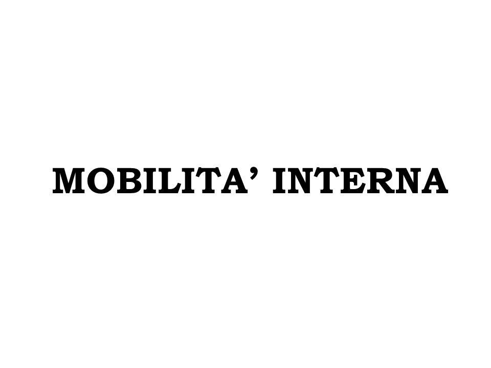 MOBILITA INTERNA