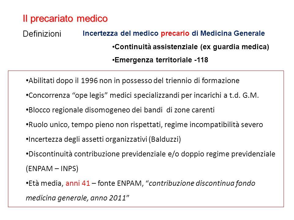 Il precariato medico Definizioni Incertezza del medico precario di Medicina Generale Continuità assistenziale (ex guardia medica) Emergenza territoria