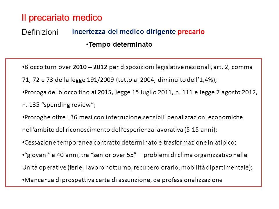 Il precariato medico Definizioni Incertezza del medico dirigente precario Tempo determinato Blocco turn over 2010 – 2012 per disposizioni legislative nazionali, art.