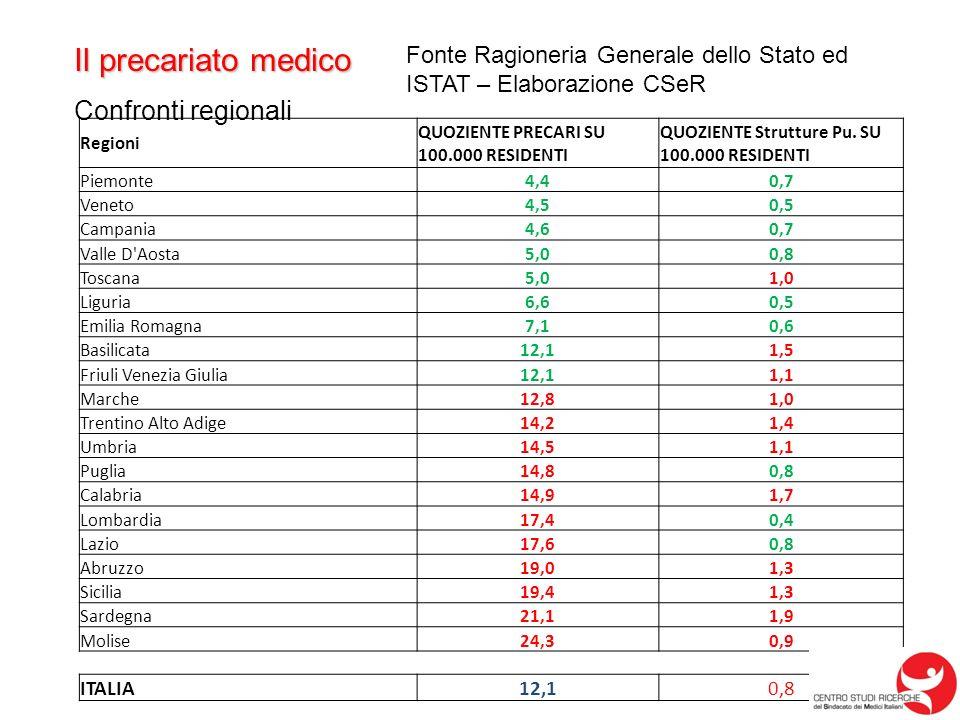 Regioni QUOZIENTE PRECARI SU 100.000 RESIDENTI QUOZIENTE Strutture Pu.