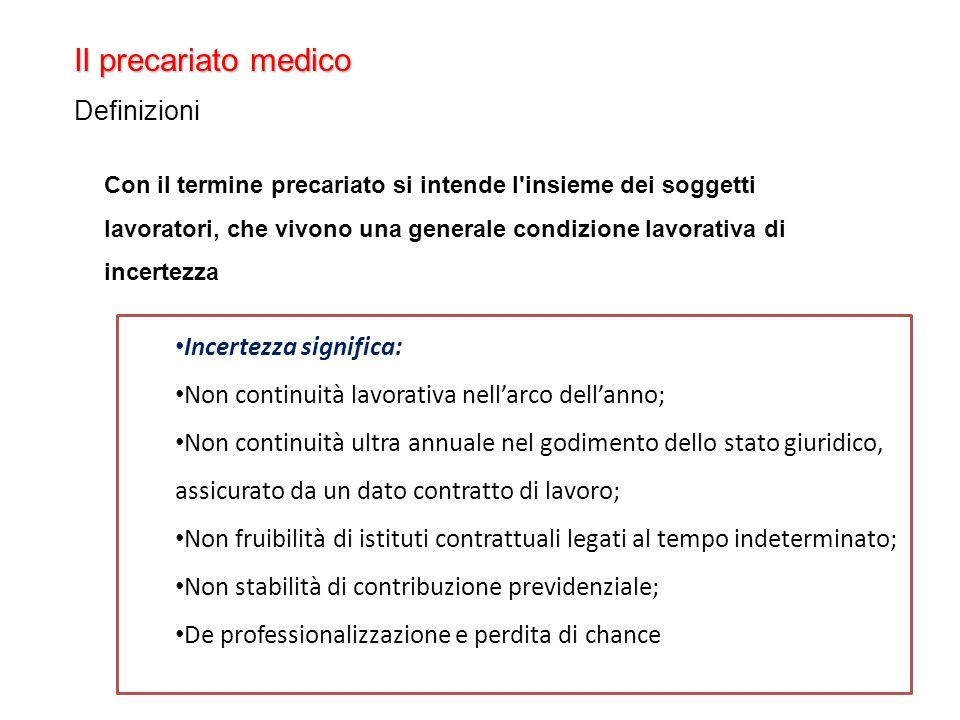 Il precariato medico Definizioni Con il termine precariato si intende l'insieme dei soggetti lavoratori, che vivono una generale condizione lavorativa