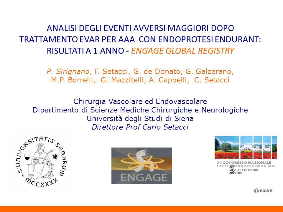 Introduzione LEndoprotesi Endurant (ESG) è stata sviluppata per allargare le indicazioni al trattamento endovascolare degli aneurismi dellaorta addominale (AAA).