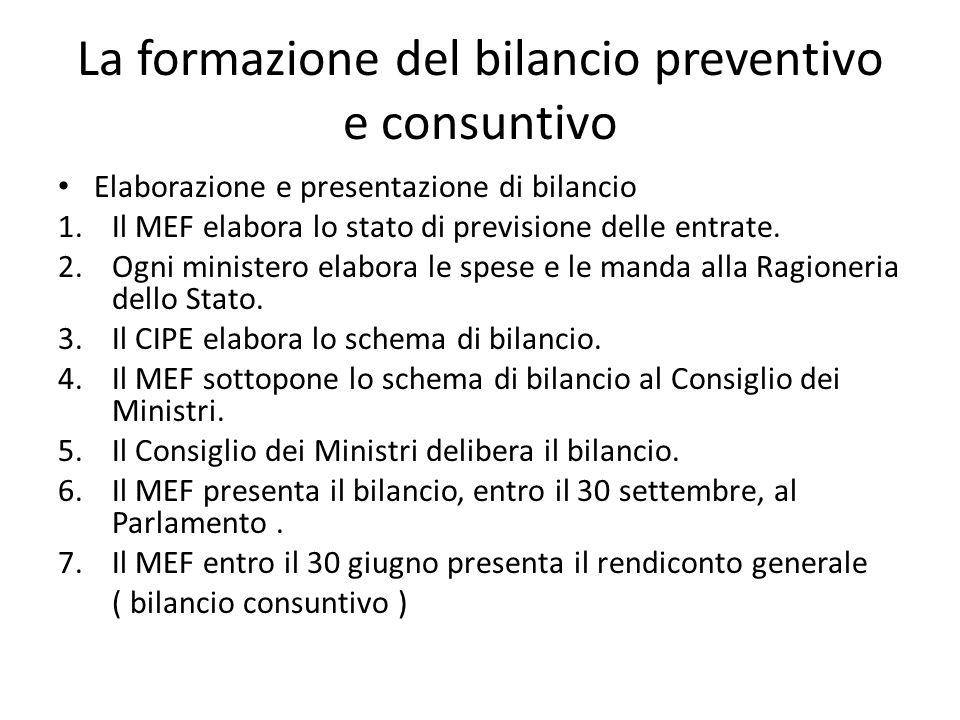 La formazione del bilancio preventivo e consuntivo Elaborazione e presentazione di bilancio 1.Il MEF elabora lo stato di previsione delle entrate.