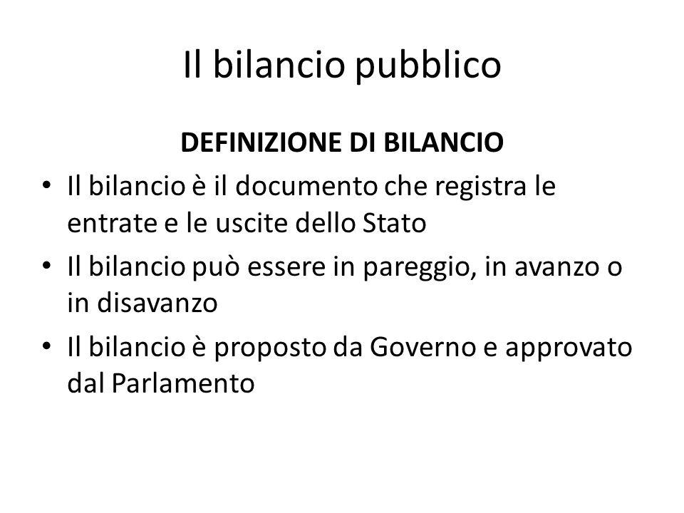 Il bilancio pubblico DEFINIZIONE DI BILANCIO Il bilancio è il documento che registra le entrate e le uscite dello Stato Il bilancio può essere in pareggio, in avanzo o in disavanzo Il bilancio è proposto da Governo e approvato dal Parlamento