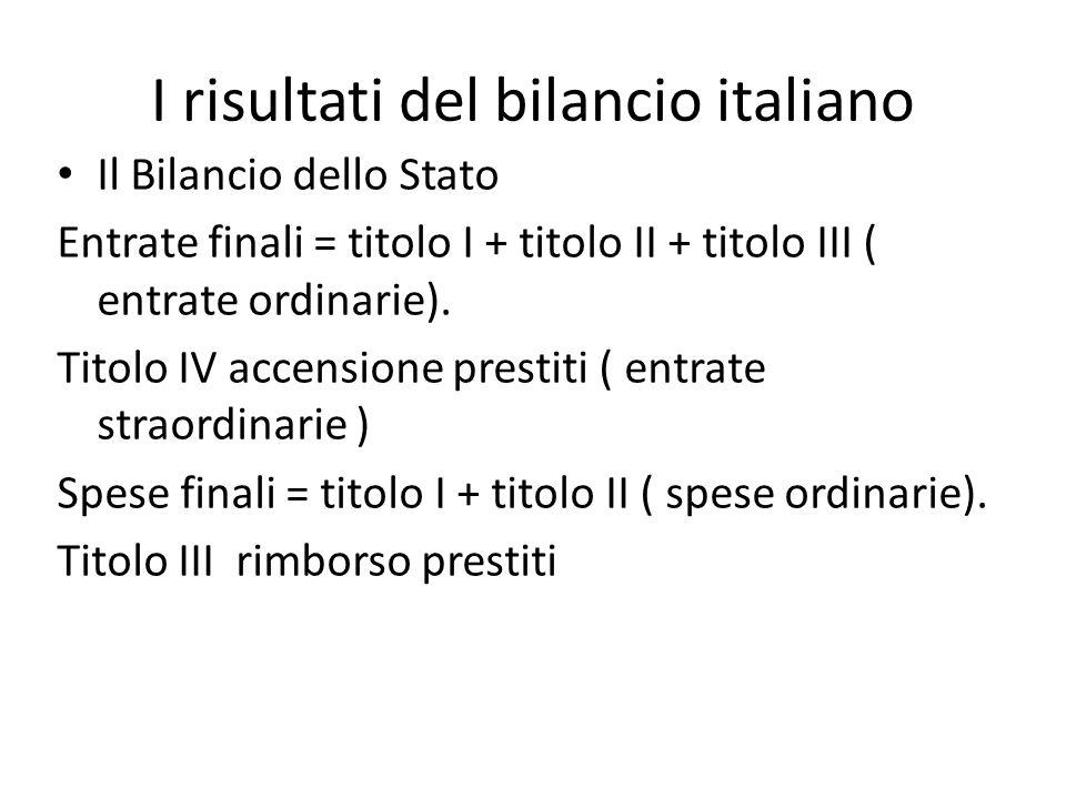 I risultati del bilancio italiano Il Bilancio dello Stato Entrate finali = titolo I + titolo II + titolo III ( entrate ordinarie).