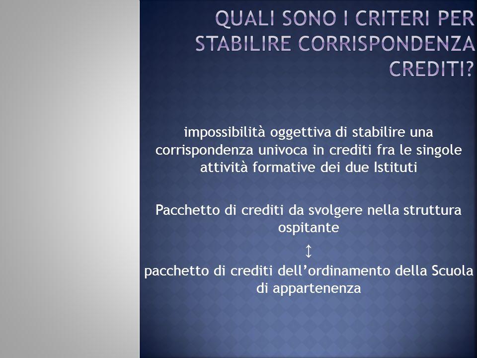 impossibilità oggettiva di stabilire una corrispondenza univoca in crediti fra le singole attività formative dei due Istituti Pacchetto di crediti da