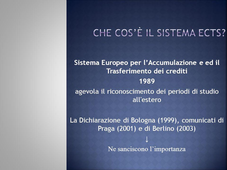 Sistema Europeo per lAccumulazione e ed il Trasferimento dei crediti 1989 agevola il riconoscimento dei periodi di studio all'estero La Dichiarazione