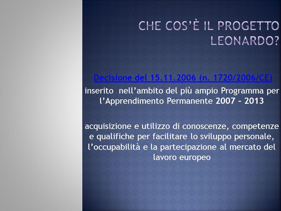 Decisione del 15.11.2006 (n. 1720/2006/CE) inserito nellambito del più ampio Programma per lApprendimento Permanente 2007 – 2013 acquisizione e utiliz