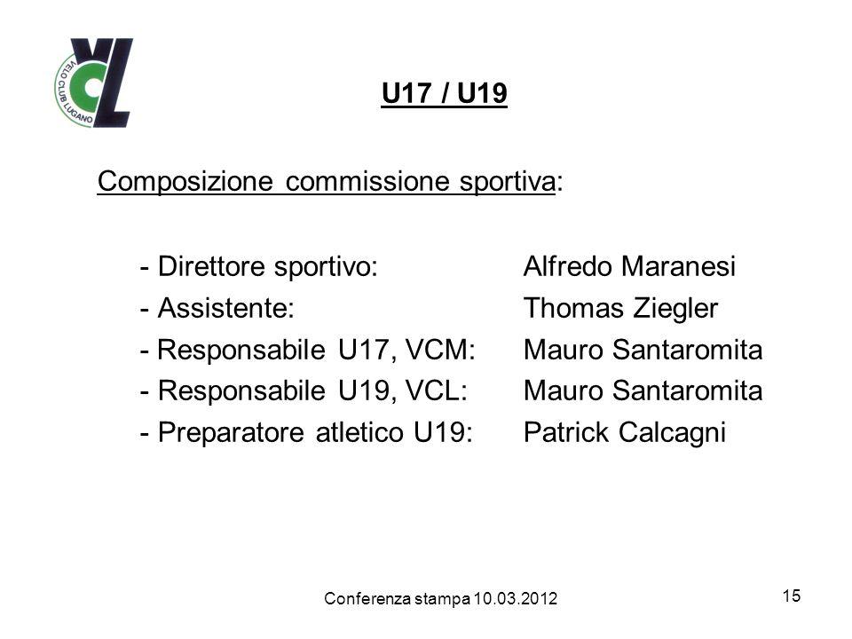 U17 / U19 Composizione commissione sportiva: - Direttore sportivo:Alfredo Maranesi - Assistente:Thomas Ziegler - Responsabile U17, VCM:Mauro Santaromi