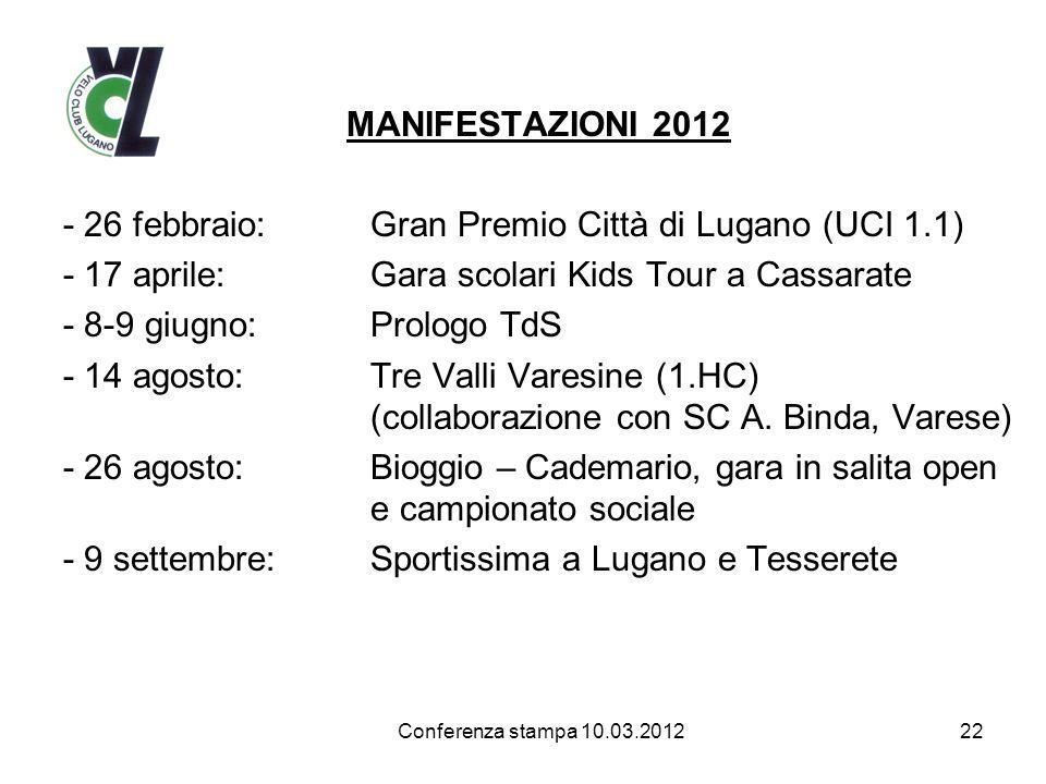 MANIFESTAZIONI 2012 - 26 febbraio:Gran Premio Città di Lugano (UCI 1.1) - 17 aprile:Gara scolari Kids Tour a Cassarate - 8-9 giugno:Prologo TdS - 14 agosto:Tre Valli Varesine (1.HC) (collaborazione con SC A.