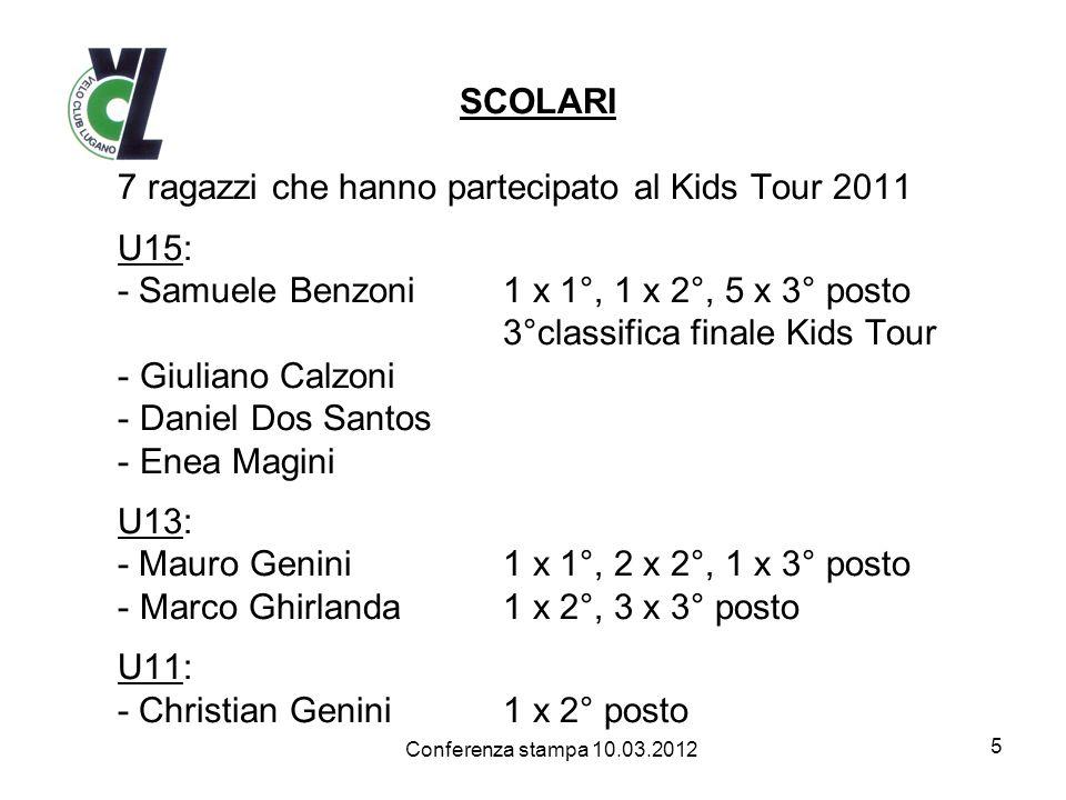 SCOLARI 7 ragazzi che hanno partecipato al Kids Tour 2011 U15: - Samuele Benzoni1 x 1°, 1 x 2°, 5 x 3° posto 3°classifica finale Kids Tour - Giuliano
