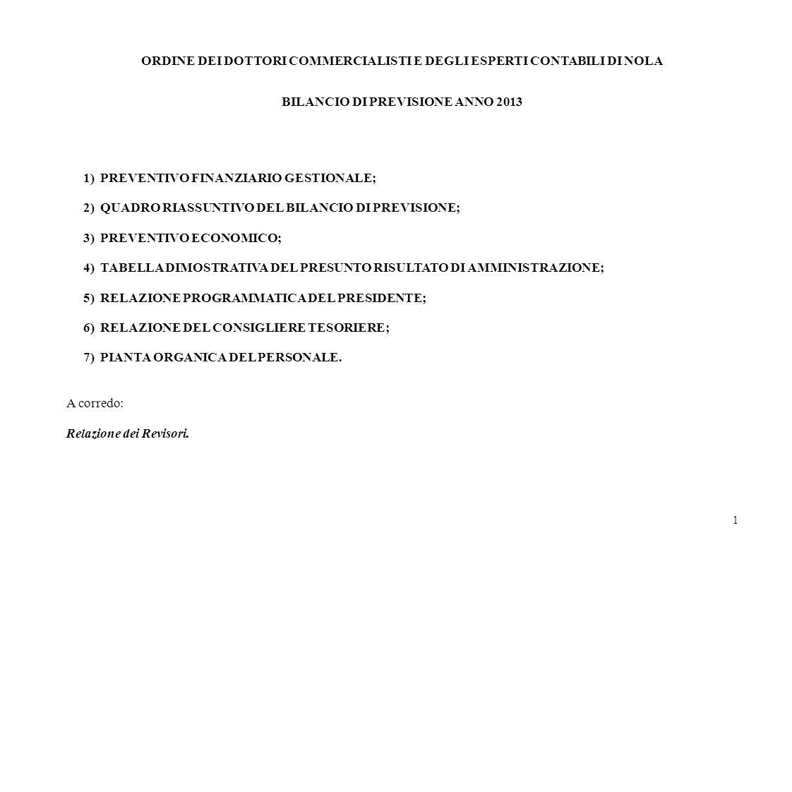ORDINE DEI DOTTORI COMMERCIALISTI E DEGLI ESPERTI CONTABILI DI NOLA Bilancio Preventivo Finanziario Esercizio 2013 ENTRATA 30/10/2012 - 13.31.26Pagina: 1 Capitolo Residui attivi presunti alla fine dell anno 2012 Previsioni definitive dell anno 2012 Previsioni di competenza dell anno 2013 Previsioni di cassa per l anno 2013 CodiceN.DenominazioneV a r i a z i o n iV a r i a z i o n iSomme risultanti In aumentoIn diminuzione Fondo Iniziale di Cassa presunto 39.258,73 Titolo I - Entrate Contributive Categoria I - Diritto annuale 101010Diritto annuale50.032,47179.200,0017.380,00196.580,00246.612,47 Totale Categoria I50.032,47179.200,0017.380,000,00196.580,00246.612,47 Categoria II - Diritti e quote nuove iscrizioni 102001Quota 1^ iscrizione0,0014.400,00600,0015.000,00 Totale Categoria II0,0014.400,00600,000,0015.000,00 Totale Titolo I50.032,47193.600,0017.980,000,00211.580,00261.612,47 Titolo III - Entrate diverse Categoria VII - Entrate diverse 307010Tass.