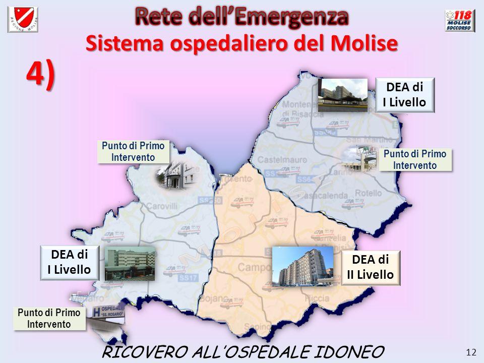 12 Sistema ospedaliero del Molise 4) RICOVERO ALLOSPEDALE IDONEO DEA di I Livello DEA di I Livello DEA di II Livello Punto di Primo Intervento