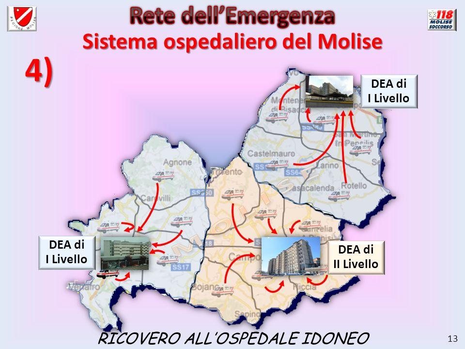 13 Sistema ospedaliero del Molise 4) RICOVERO ALLOSPEDALE IDONEO DEA di I Livello DEA di I Livello DEA di II Livello