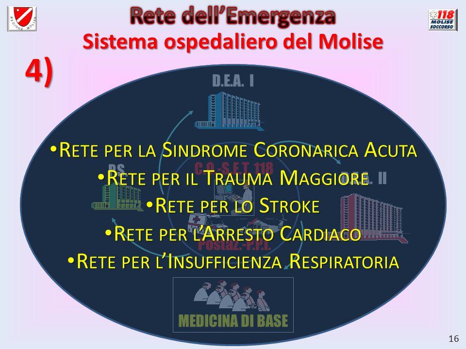 16 MEDICINA DI BASE Sistema ospedaliero del Molise C.O.-S.E.T. 118 P.S. D.E.A. I D.E.A. II Postaz.-P.P.I. 4) R ETE PER LA S INDROME C ORONARICA A CUTA