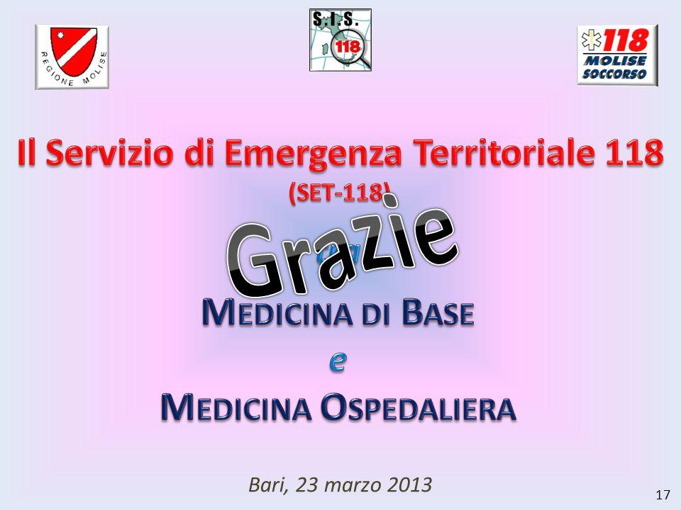 17 Bari, 23 marzo 2013