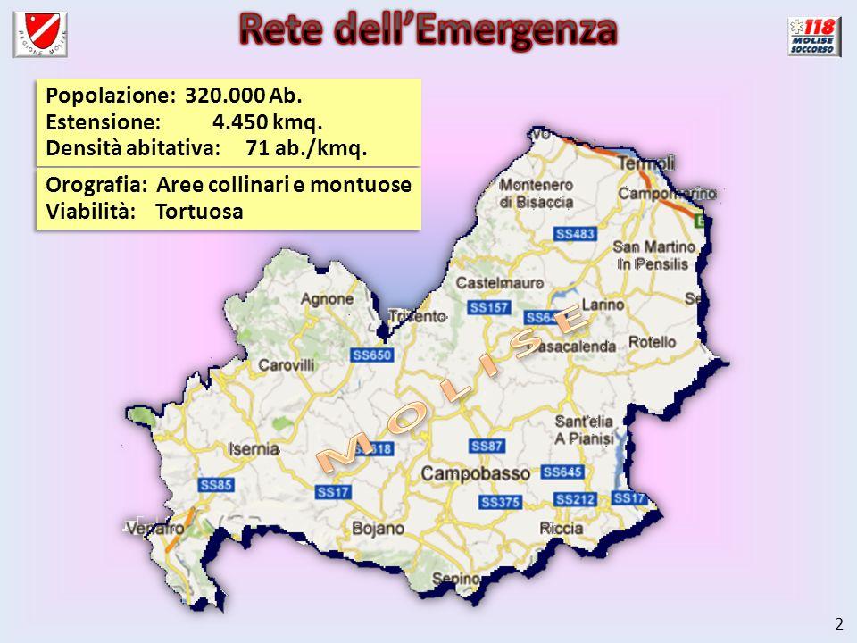 3 Popolazione: 320.000 Ab.Estensione: 4.450 kmq. Densità abitativa: 71 ab./kmq.