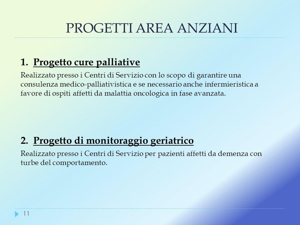 PROGETTI AREA ANZIANI 1. Progetto cure palliative Realizzato presso i Centri di Servizio con lo scopo di garantire una consulenza medico-palliativisti