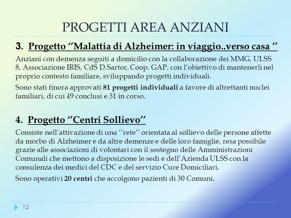 PROGETTI AREA ANZIANI 3. Progetto Malattia di Alzheimer: in viaggio..verso casa Anziani con demenza seguiti a domicilio con la collaborazione dei MMG,
