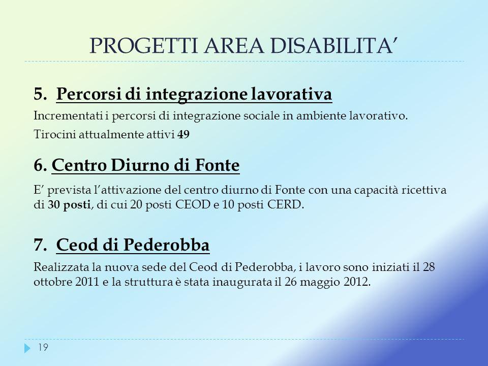 PROGETTI AREA DISABILITA 5. Percorsi di integrazione lavorativa Incrementati i percorsi di integrazione sociale in ambiente lavorativo. Tirocini attua