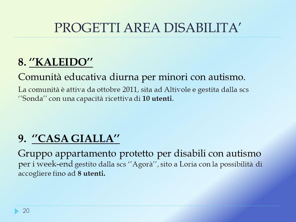PROGETTI AREA DISABILITA 8. KALEIDO Comunità educativa diurna per minori con autismo. La comunità è attiva da ottobre 2011, sita ad Altivole e gestita