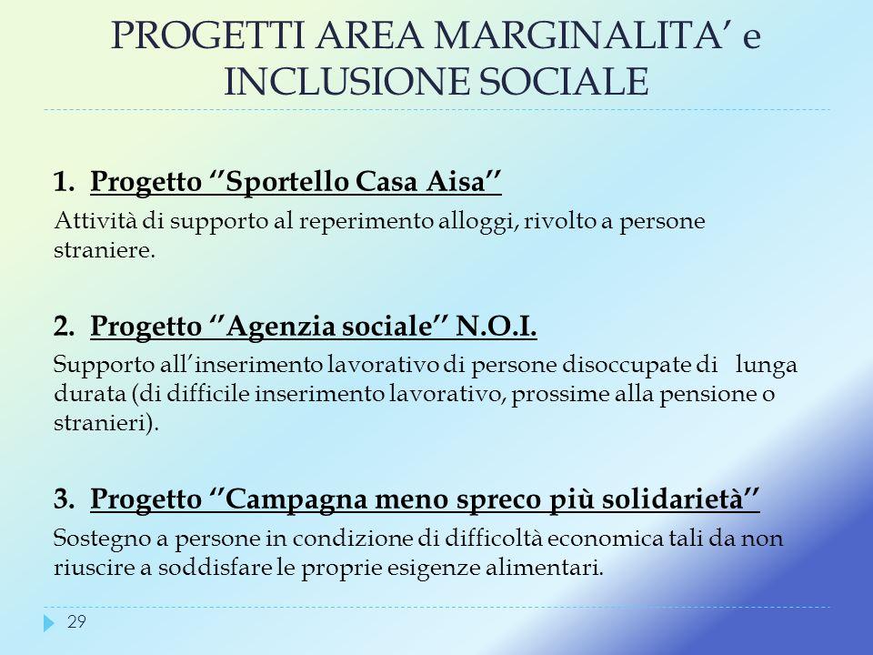 PROGETTI AREA MARGINALITA e INCLUSIONE SOCIALE 1. Progetto Sportello Casa Aisa Attività di supporto al reperimento alloggi, rivolto a persone stranier