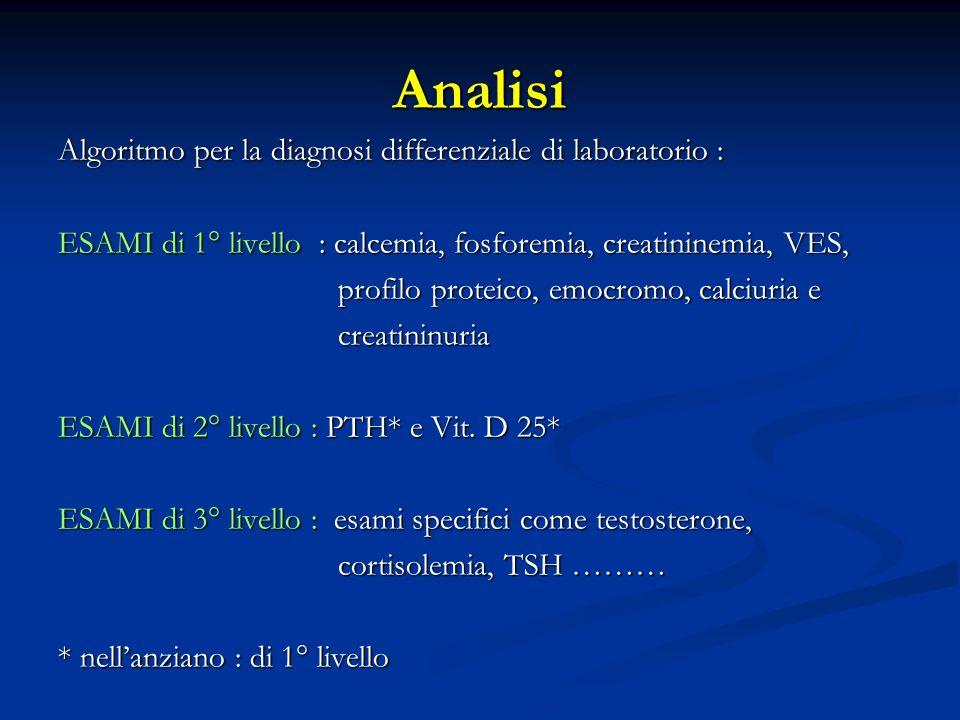 Analisi Algoritmo per la diagnosi differenziale di laboratorio : ESAMI di 1° livello : calcemia, fosforemia, creatininemia, VES, profilo proteico, emo