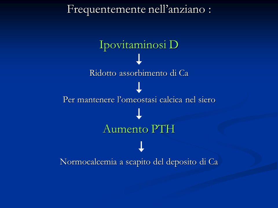 Frequentemente nellanziano : Ipovitaminosi D Ridotto assorbimento di Ca Per mantenere lomeostasi calcica nel siero Aumento PTH Normocalcemia a scapito